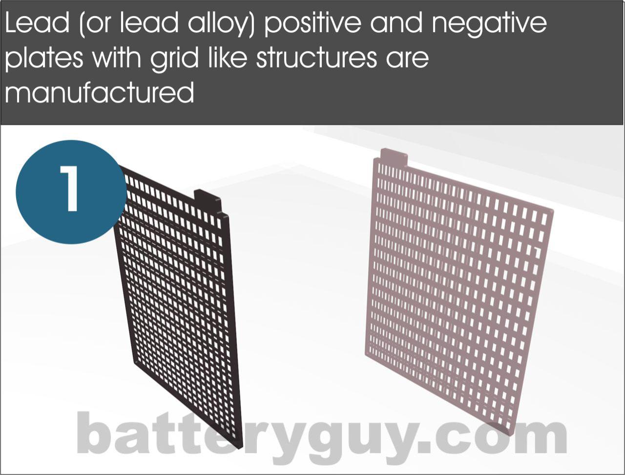 how to make lead acid battery
