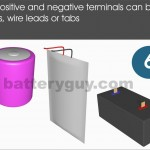 Manufacturing process of a lithium battery - step 6