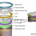 Lithium battery positive terminal elements