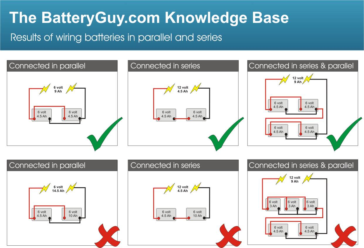 Wiring batteries in parallel and series