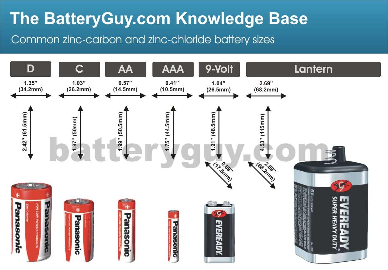 Common zinc-carbon battery sizes